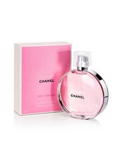 Парфюм и парфюмерные законы